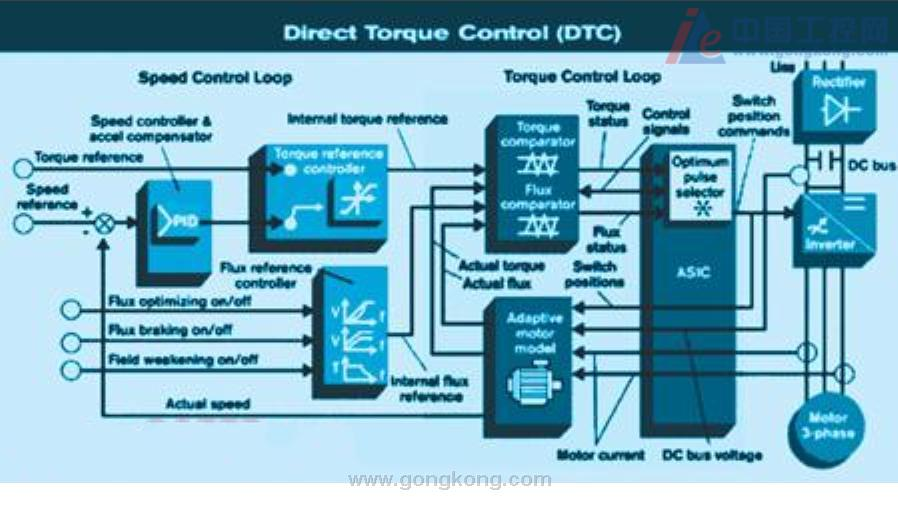 acs传感器调理电路图