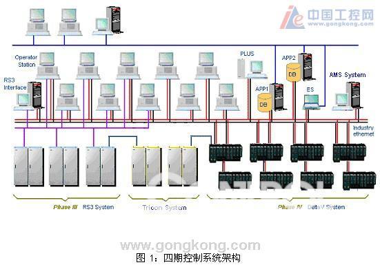 dcs柜接线工艺图