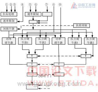电路 电路图 电子 原理图 313_295