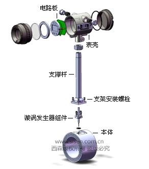 压缩空气流量计-西森自动化