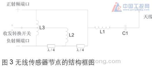 图3是设计的无线传感器节点的结构框图.