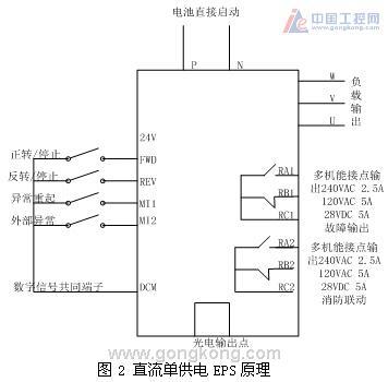 3 台达eps专用变频器应用设计  (1)电原理设计.