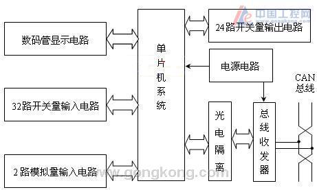 图3 CAN总线作业终端硬件原理框图-工程设备CAN总线控制系统设计高清图片