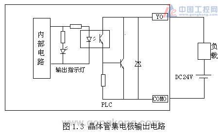 晶体管输出电路的延时时间 1ms,场效应管输出电路与晶体管输出电路