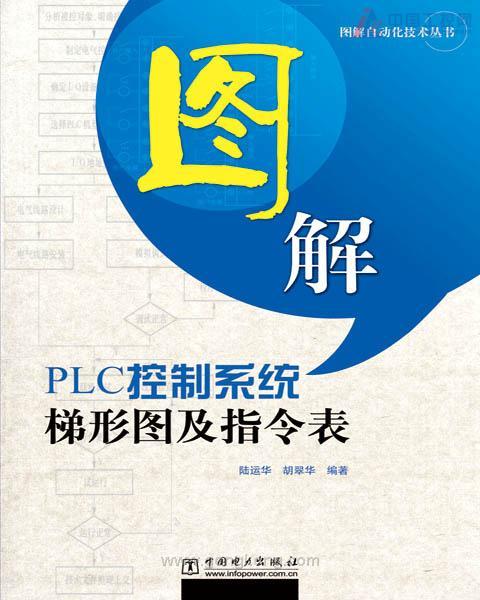 第六章介绍plc在传统继电器——接触器控制电路改造
